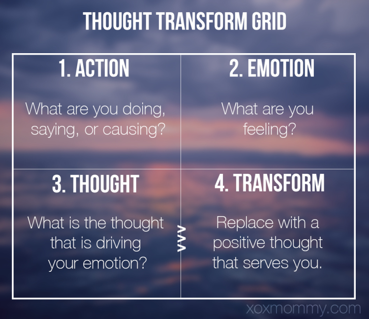thought transform grid