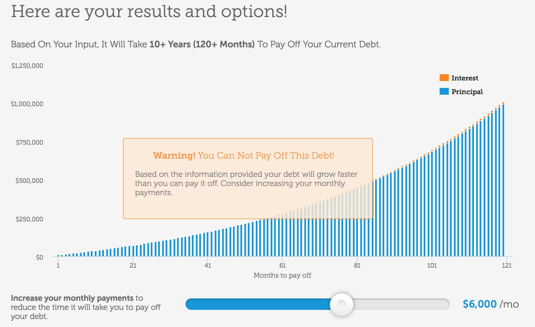 ratesupermarket.ca debt warning